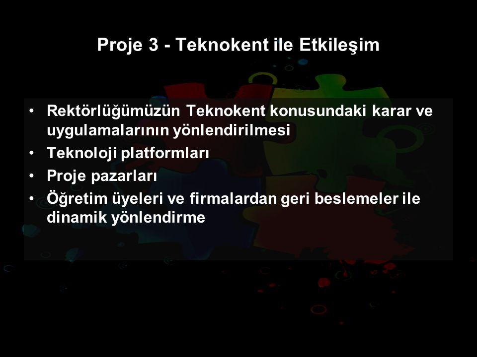 Proje 3 - Teknokent ile Etkileşim Rektörlüğümüzün Teknokent konusundaki karar ve uygulamalarının yönlendirilmesi Teknoloji platformları Proje pazarları Öğretim üyeleri ve firmalardan geri beslemeler ile dinamik yönlendirme