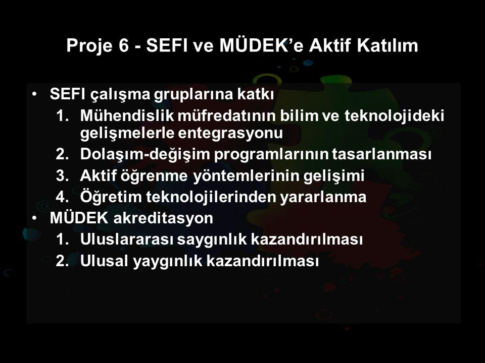 Proje 6 - SEFI ve MÜDEK'e Aktif Katılım SEFI çalışma gruplarına katkı 1.Mühendislik müfredatının bilim ve teknolojideki gelişmelerle entegrasyonu 2.Dolaşım-değişim programlarının tasarlanması 3.Aktif öğrenme yöntemlerinin gelişimi 4.Öğretim teknolojilerinden yararlanma MÜDEK akreditasyon 1.Uluslararası saygınlık kazandırılması 2.Ulusal yaygınlık kazandırılması