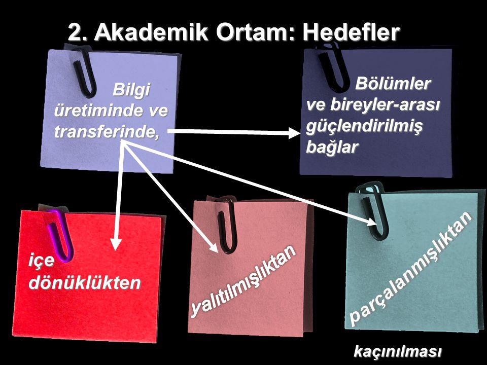 2. Akademik Ortam: Hedefler Bölümler ve bireyler-arası güçlendirilmiş bağlar Bölümler ve bireyler-arası güçlendirilmiş bağlar Bilgi üretiminde ve tran