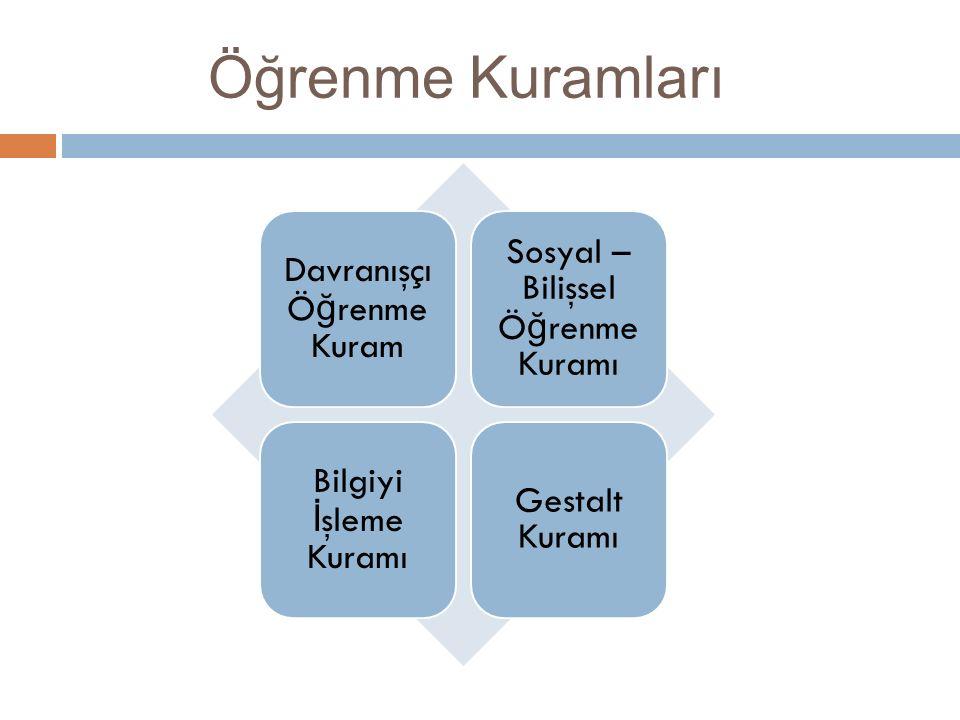 Öğrenme Kuramları Davranışçı Ö ğ renme Kuram Sosyal – Bilişsel Ö ğ renme Kuramı Bilgiyi İ şleme Kuramı Gestalt Kuramı