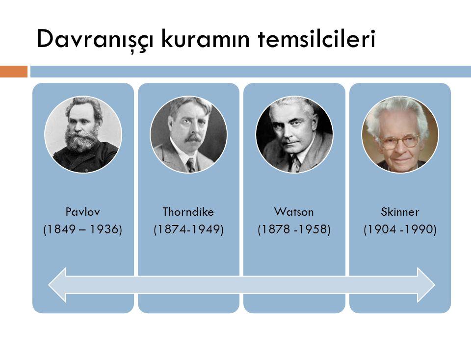 Davranışçı kuramın temsilcileri Pavlov (1849 – 1936) Thorndike (1874-1949) Watson (1878 -1958) Skinner (1904 -1990)