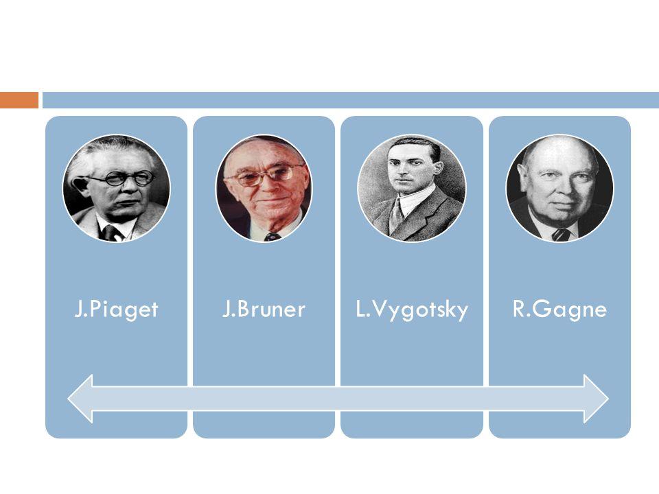 J.PiagetJ.BrunerL.VygotskyR.Gagne