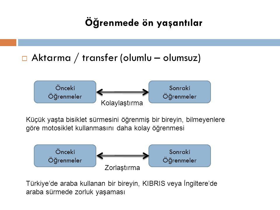 Duyusal Kayıt 1.Sınırsız kapasite 2.Kodlanmamış bilgi Kısa Süreli Bellek 1.