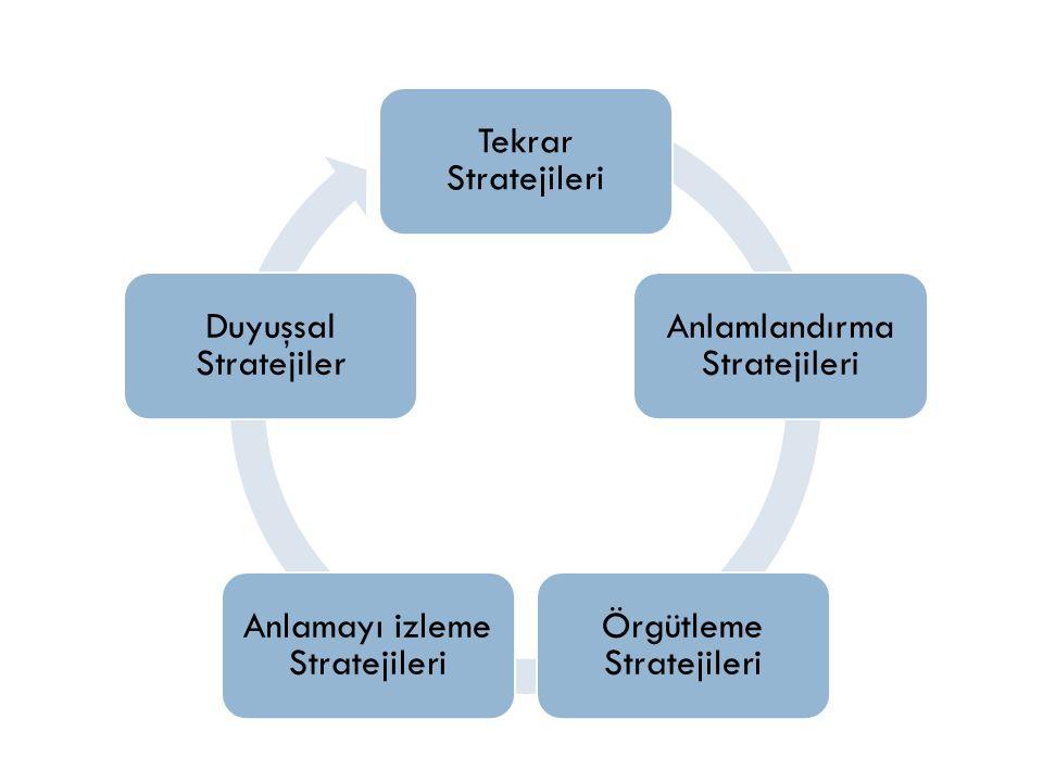 Tekrar Stratejileri Anlamlandırma Stratejileri Örgütleme Stratejileri Anlamayı izleme Stratejileri Duyuşsal Stratejiler