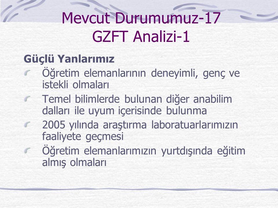 Mevcut Durumumuz-17 GZFT Analizi-1 Güçlü Yanlarımız Öğretim elemanlarının deneyimli, genç ve istekli olmaları Temel bilimlerde bulunan diğer anabilim dalları ile uyum içerisinde bulunma 2005 yılında araştırma laboratuarlarımızın faaliyete geçmesi Öğretim elemanlarımızın yurtdışında eğitim almış olmaları