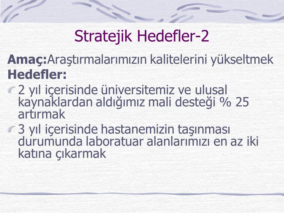 Stratejik Hedefler-2 Amaç:Araştırmalarımızın kalitelerini yükseltmek Hedefler: 2 yıl içerisinde üniversitemiz ve ulusal kaynaklardan aldığımız mali de