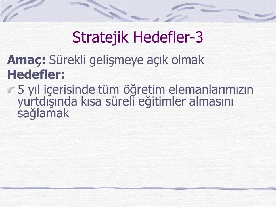 Stratejik Hedefler-3 Amaç: Sürekli gelişmeye açık olmak Hedefler: 5 yıl içerisinde tüm öğretim elemanlarımızın yurtdışında kısa süreli eğitimler almasını sağlamak