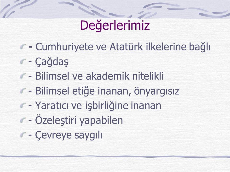 Değerlerimiz - Cumhuriyete ve Atatürk ilkelerine bağlı - Çağdaş - Bilimsel ve akademik nitelikli - Bilimsel etiğe inanan, önyargısız - Yaratıcı ve işbirliğine inanan - Özeleştiri yapabilen - Çevreye saygılı