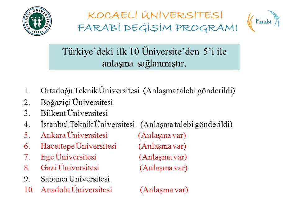 Türkiye'deki ilk 10 Üniversite'den 5'i ile anlaşma sağlanmıştır.