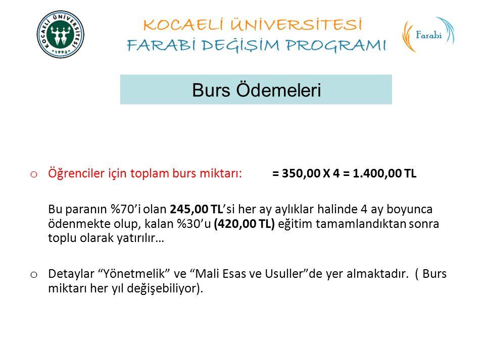 Burs Ödemeleri o Öğrenciler için toplam burs miktarı: = 350,00 X 4 = 1.400,00 TL Bu paranın %70'i olan 245,00 TL'si her ay aylıklar halinde 4 ay boyunca ödenmekte olup, kalan %30'u (420,00 TL) eğitim tamamlandıktan sonra toplu olarak yatırılır… o Detaylar Yönetmelik ve Mali Esas ve Usuller de yer almaktadır.