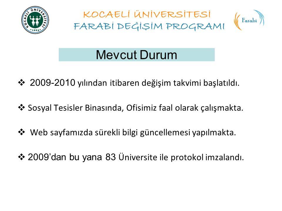 Mevcut Durum  2009-2010 yılından itibaren değişim takvimi başlatıldı.