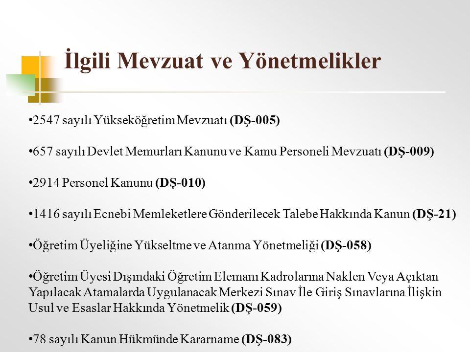 İlgili Mevzuat ve Yönetmelikler 2547 sayılı Yükseköğretim Mevzuatı (DŞ-005) 657 sayılı Devlet Memurları Kanunu ve Kamu Personeli Mevzuatı (DŞ-009) 2914 Personel Kanunu (DŞ-010) 1416 sayılı Ecnebi Memleketlere Gönderilecek Talebe Hakkında Kanun (DŞ-21) Öğretim Üyeliğine Yükseltme ve Atanma Yönetmeliği (DŞ-058) Öğretim Üyesi Dışındaki Öğretim Elemanı Kadrolarına Naklen Veya Açıktan Yapılacak Atamalarda Uygulanacak Merkezi Sınav İle Giriş Sınavlarına İlişkin Usul ve Esaslar Hakkında Yönetmelik (DŞ-059) 78 sayılı Kanun Hükmünde Kararname (DŞ-083)