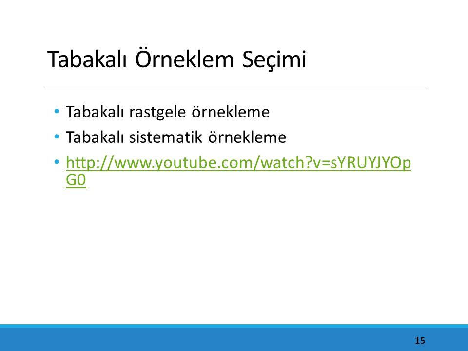 Tabakalı Örneklem Seçimi Tabakalı rastgele örnekleme Tabakalı sistematik örnekleme http://www.youtube.com/watch?v=sYRUYJYOp G0 http://www.youtube.com/