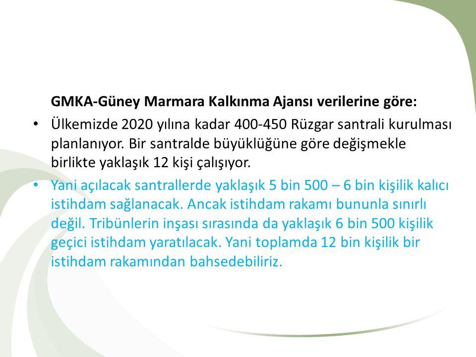 GMKA-Güney Marmara Kalkınma Ajansı verilerine göre: Ülkemizde 2020 yılına kadar 400-450 Rüzgar santrali kurulması planlanıyor. Bir santralde büyüklüğü