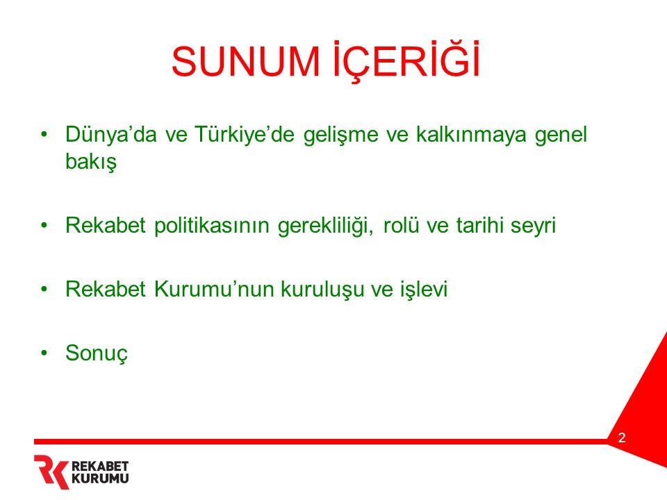 SUNUM İÇERİĞİ Dünya'da ve Türkiye'de gelişme ve kalkınmaya genel bakış Rekabet politikasının gerekliliği, rolü ve tarihi seyri Rekabet Kurumu'nun kuruluşu ve işlevi Sonuç 2
