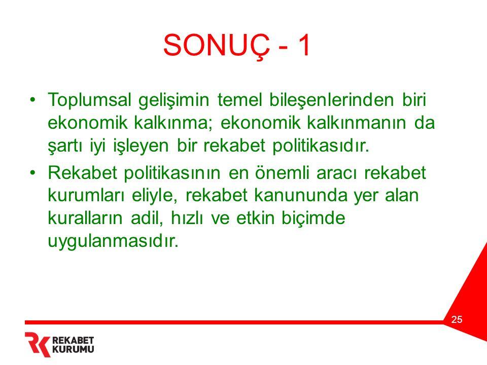 25 SONUÇ - 1 Toplumsal gelişimin temel bileşenlerinden biri ekonomik kalkınma; ekonomik kalkınmanın da şartı iyi işleyen bir rekabet politikasıdır.