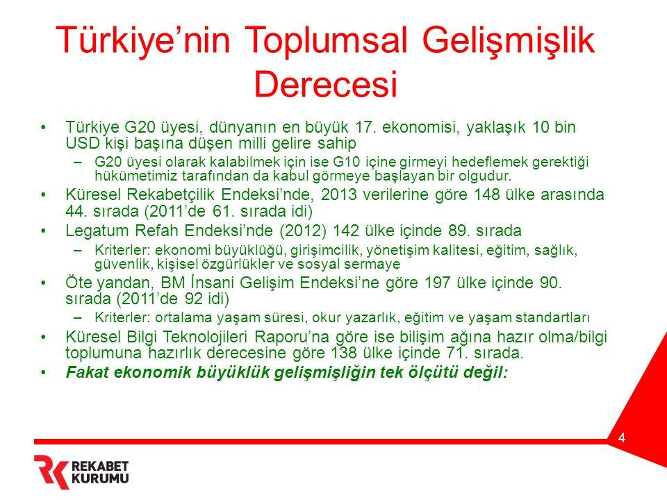 4 Türkiye'nin Toplumsal Gelişmişlik Derecesi Türkiye G20 üyesi, dünyanın en büyük 17. ekonomisi, yaklaşık 10 bin USD kişi başına düşen milli gelire sa