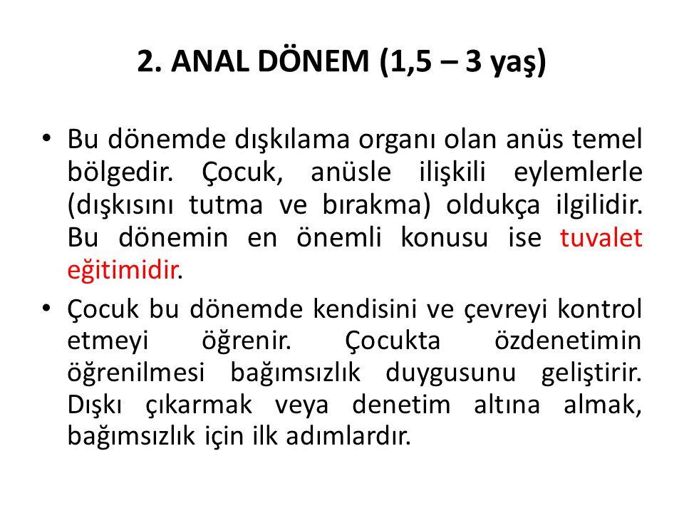 2. ANAL DÖNEM (1,5 – 3 yaş) Bu dönemde dışkılama organı olan anüs temel bölgedir.