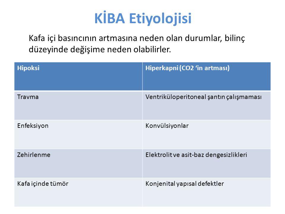 KİBA Etiyolojisi HipoksiHiperkapni (CO2 'in artması) TravmaVentriküloperitoneal şantın çalışmaması EnfeksiyonKonvülsiyonlar ZehirlenmeElektrolit ve asit-baz dengesizlikleri Kafa içinde tümörKonjenital yapısal defektler Kafa içi basıncının artmasına neden olan durumlar, bilinç düzeyinde değişime neden olabilirler.