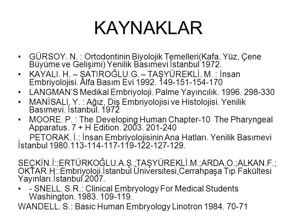 KAYNAKLAR GÜRSOY. N. : Ortodontinin Biyolojik Temelleri(Kafa, Yüz, Çene Büyüme ve Gelişimi) Yenilik Basımevi İstanbul 1972. KAYALI. H. – ŞATIROĞLU.G.
