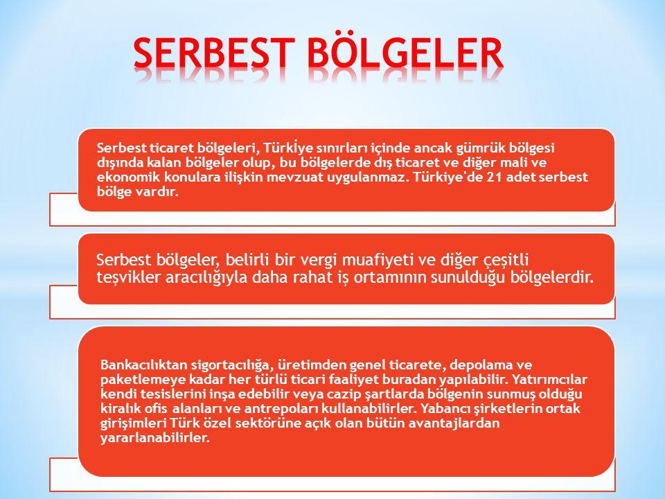 Bölgeler20132014Değişim (%) Ege17.26517.042-1,29 Mersin8.2089.33413,72 Bursa7.9409.27116,76 Antalya3.7104.47820,70 İstanbul Endüstri ve Ticaret 4.3444.3670,53 Kayseri2.7973.56227,35 Avrupa3.0123.32210,29 İstanbul Trakya1.5762.04729,89 Adana-Yumurtalık7581.877147,63 İzmir1.4711.5434,89 TÜBİTAK-MAM Tek.2.6991.416-47,54 Kocaeli1.3981.358-2,86 İstanbul Atatürk Havalimanı 1.1851.2465,15 Samsun408401-1,72 Gaziantep1411559,93 Trabzon5247-9,62 Denizli3833-13,16 Mardin440,00 Rize42-50,00 Toplam57.01061.5057,88