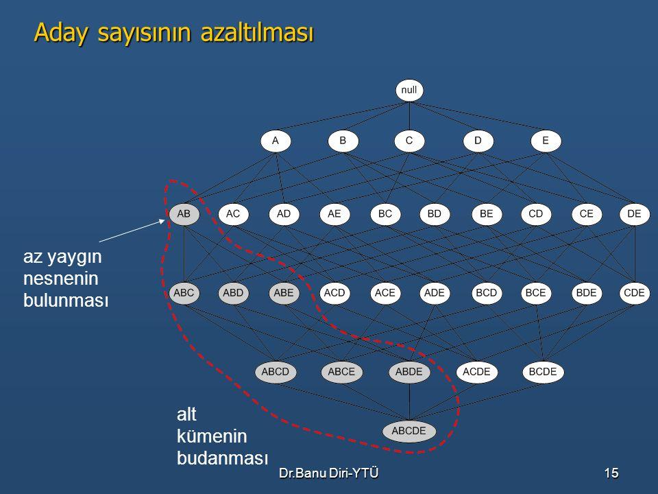 Dr.Banu Diri-YTÜ15 az yaygın nesnenin bulunması Aday sayısının azaltılması alt kümenin budanması