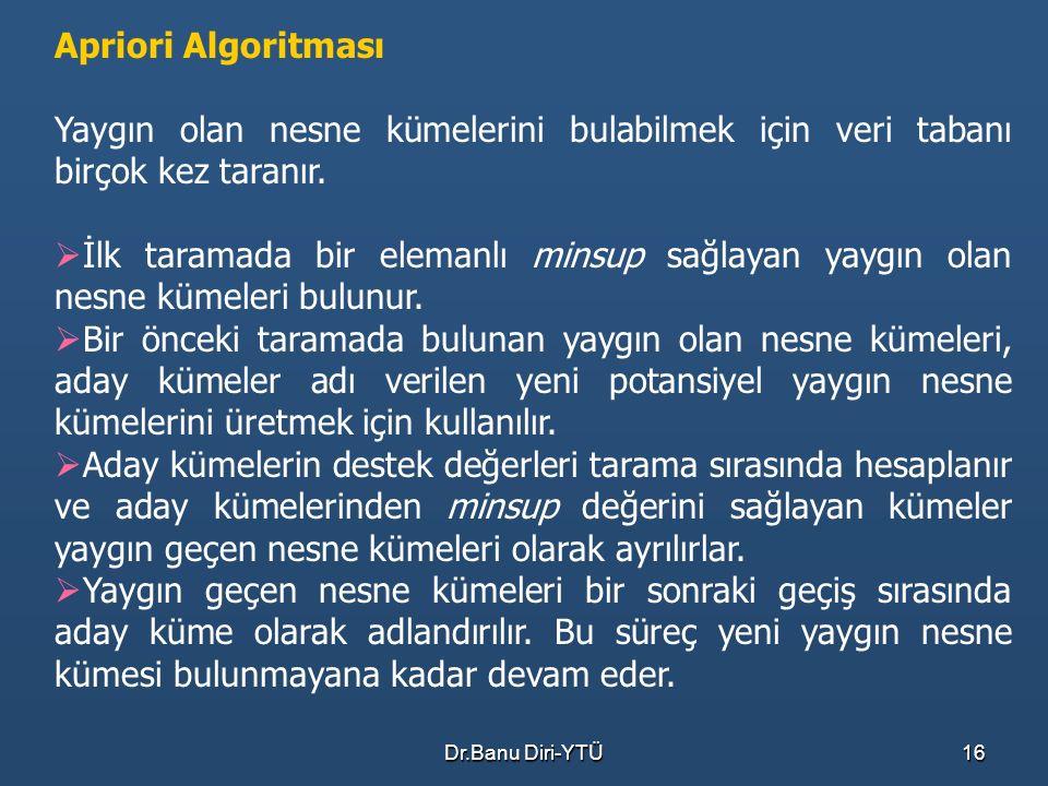 Dr.Banu Diri-YTÜ16 Apriori Algoritması Yaygın olan nesne kümelerini bulabilmek için veri tabanı birçok kez taranır.  İlk taramada bir elemanlı minsup