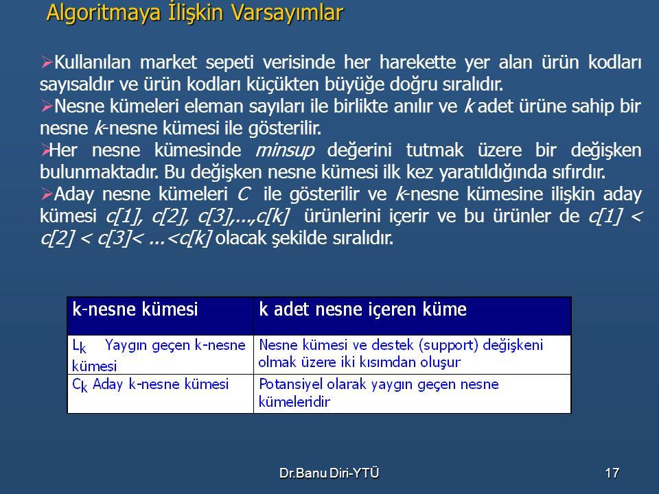 Dr.Banu Diri-YTÜ17 Algoritmaya İlişkin Varsayımlar  Kullanılan market sepeti verisinde her harekette yer alan ürün kodları sayısaldır ve ürün kodları