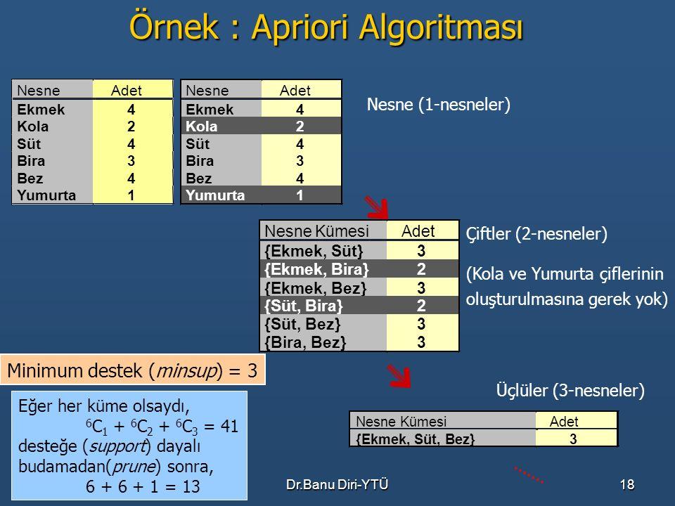 Dr.Banu Diri-YTÜ18 Örnek : Apriori Algoritması Minimum destek (minsup) = 3 Eğer her küme olsaydı, 6 C 1 + 6 C 2 + 6 C 3 = 41 desteğe (support) dayalı