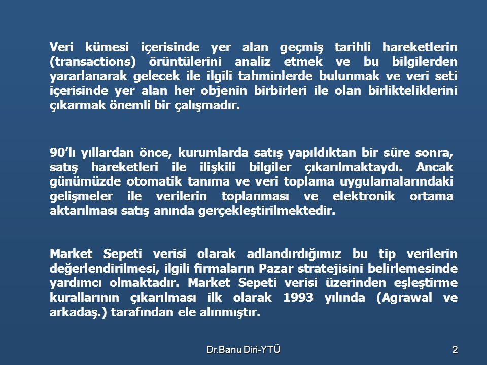 Dr.Banu Diri-YTÜ23 Apriori ACBD {} 1 2 31 minsup=2 1B, C 2B, C 3A, C, D 4A, B, C, D 5B, D Adaylar