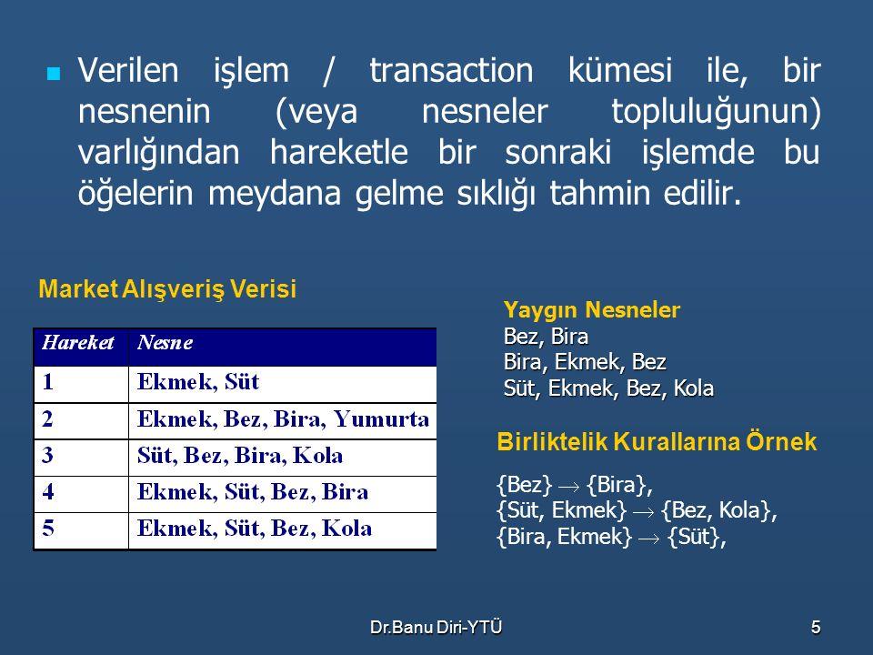 Dr.Banu Diri-YTÜ6 Bütün öğelerden oluşan küme I={i 1, i 2,...,i d } I={Ekmek, Süt, Bira, Kola, Yumurta, Bez} Hareket T j  I, T j ={I j1, I j2,...,I jk } T j  I, T j ={I j1, I j2,...,I jk } T 1 ={Ekmek, Süt} T 1 ={Ekmek, Süt} Hareketlerden oluşan veri kümesi D={T 1,T 2,...,T n }