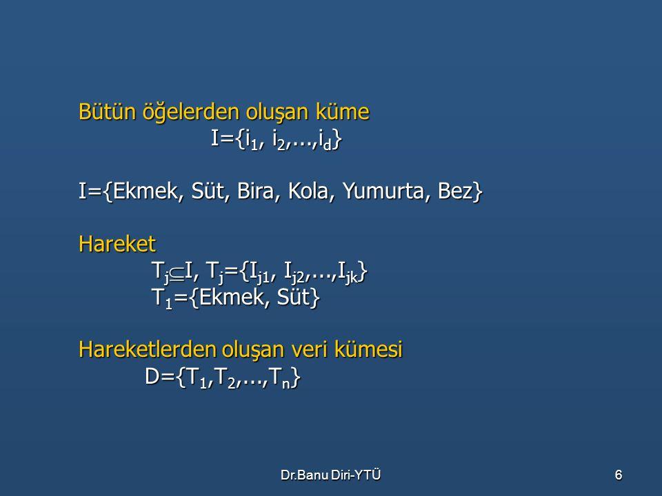 Dr.Banu Diri-YTÜ7 Nesneler Kümesi (Itemset) Bir veya daha fazla nesneden oluşan küme Örnek: {Süt, Ekmek, Bez} K-nesneler kümesi (k-itemset) K nesneden oluşan küme Destek Sayısı (  ) (Support Count) Bir nesneler kümesinin veri kümesinde görülme sıklığı Örnek:  ({Süt, Ekmek, Bez}) = 2 Destek (s) (Support) Bir nesneler kümesinin içinde bulunduğu hareketlerin toplam hareketlere oranı Örnek : s({Süt, Ekmek, Bez}) = 2/5 Yaygın Nesneler (Frequent Itemset) Minsup-minimum destek miktarı Yaygın Öğeler