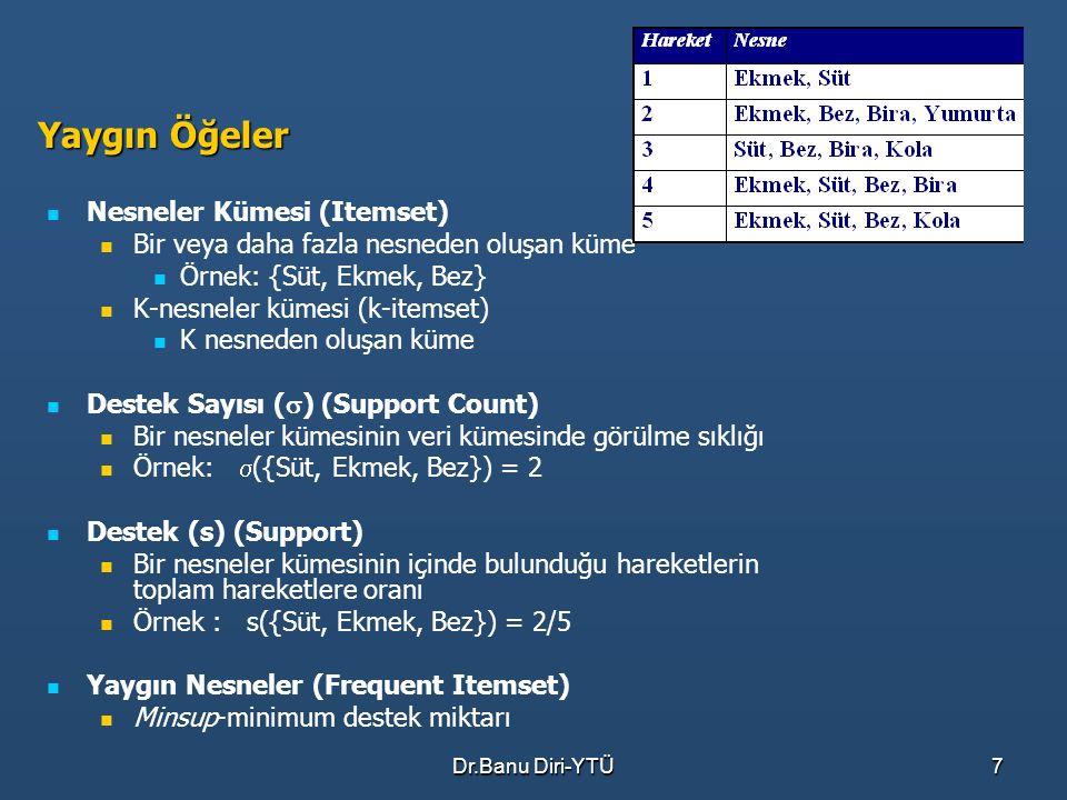 Dr.Banu Diri-YTÜ18 Örnek : Apriori Algoritması Minimum destek (minsup) = 3 Eğer her küme olsaydı, 6 C 1 + 6 C 2 + 6 C 3 = 41 desteğe (support) dayalı budamadan(prune) sonra, 6 + 6 + 1 = 13 Nesne (1-nesneler) NesneAdet Ekmek 4 Kola2 Süt4 Bira3 Bez4 Yumurta1 Çiftler (2-nesneler) (Kola ve Yumurta çiflerinin oluşturulmasına gerek yok) Nesne KümesiAdet {Ekmek, Süt}3 {Ekmek, Bira}2 {Ekmek, Bez}3 {Süt, Bira}2 {Süt, Bez}3 {Bira, Bez}3 Üçlüler (3-nesneler) Nesne Kümesi Adet {Ekmek, Süt, Bez} 3.......