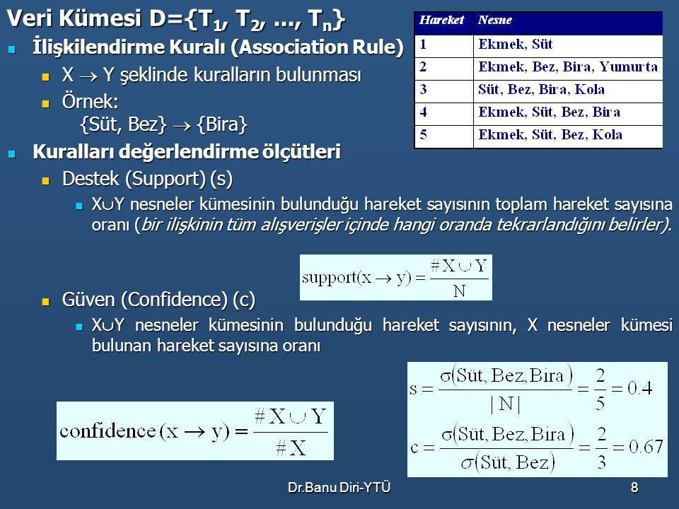 Dr.Banu Diri-YTÜ8 Veri Kümesi D={T 1, T 2,..., T n } İlişkilendirme Kuralı (Association Rule) İlişkilendirme Kuralı (Association Rule) X  Y şeklinde