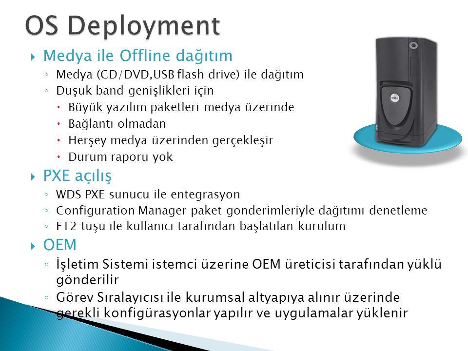  Medya ile Offline dağıtım ◦ Medya (CD/DVD,USB flash drive) ile dağıtım ◦ Düşük band genişlikleri için  Büyük yazılım paketleri medya üzerinde  Bağlantı olmadan  Herşey medya üzerinden gerçekleşir  Durum raporu yok  PXE açılış ◦ WDS PXE sunucu ile entegrasyon ◦ Configuration Manager paket gönderimleriyle dağıtımı denetleme ◦ F12 tuşu ile kullanıcı tarafından başlatılan kurulum  OEM ◦ İşletim Sistemi istemci üzerine OEM üreticisi tarafından yüklü gönderilir ◦ Görev Sıralayıcısı ile kurumsal altyapıya alınır üzerinde gerekli konfigürasyonlar yapılır ve uygulamalar yüklenir