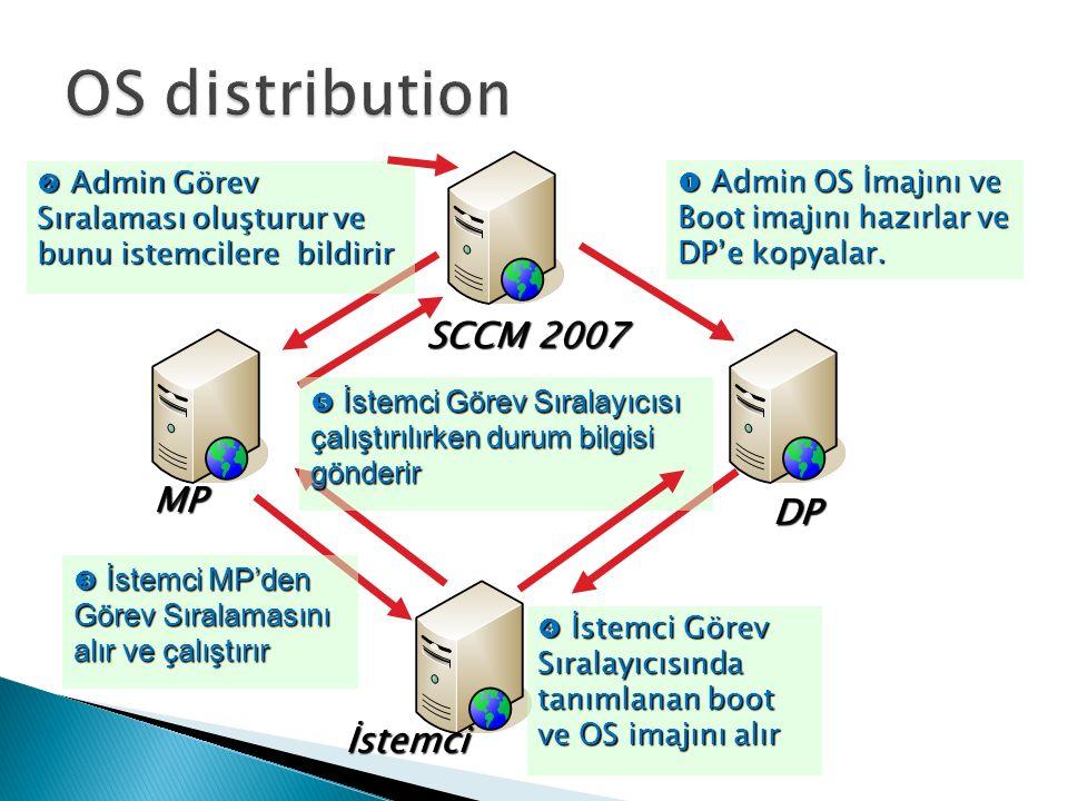 DP MP SCCM 2007 İstemci  Admin OS İmajını ve Boot imajını hazırlar ve DP'e kopyalar.