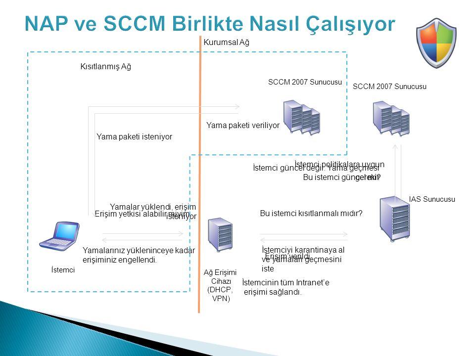 IAS Sunucusu İstemci Ağ Erişimi Cihazı (DHCP, VPN) SCCM 2007 Sunucusu Erişim yetkisi alabilir miyim.