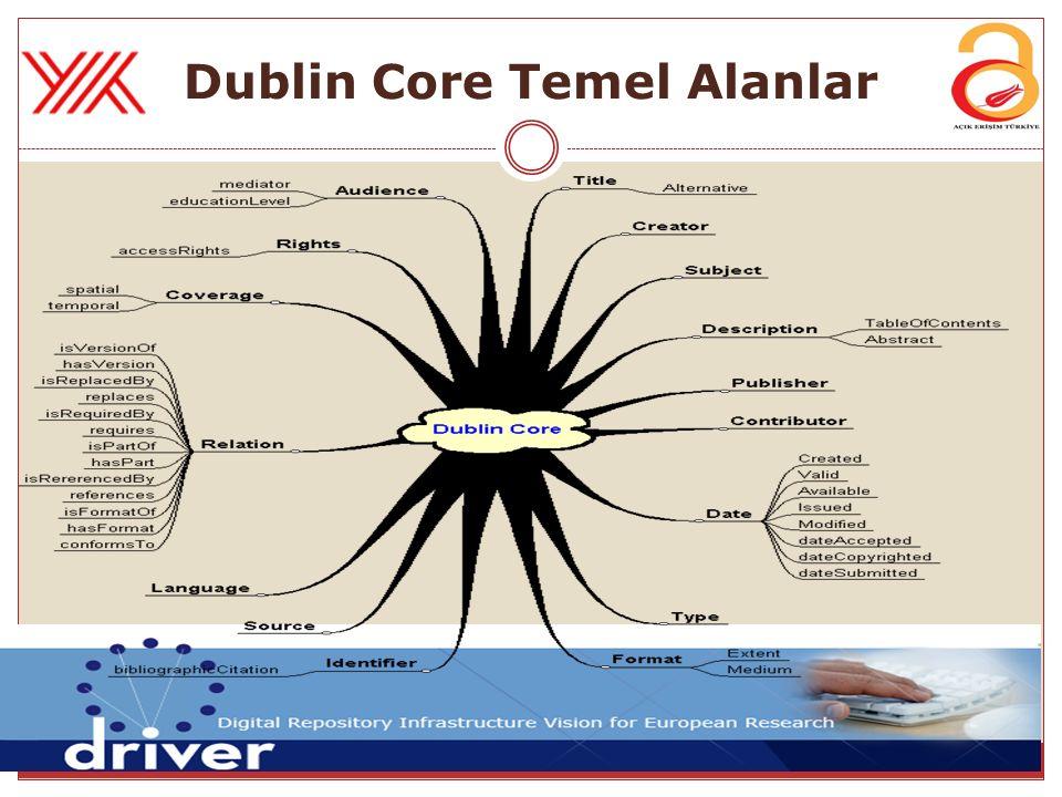 Dublin Core Temel Alanlar
