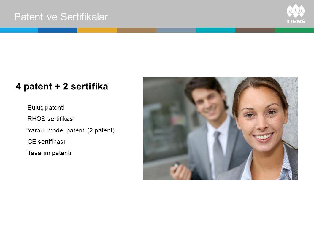 4 patent + 2 sertifika Patent ve Sertifikalar Buluş patenti RHOS sertifikası Yararlı model patenti (2 patent) CE sertifikası Tasarım patenti