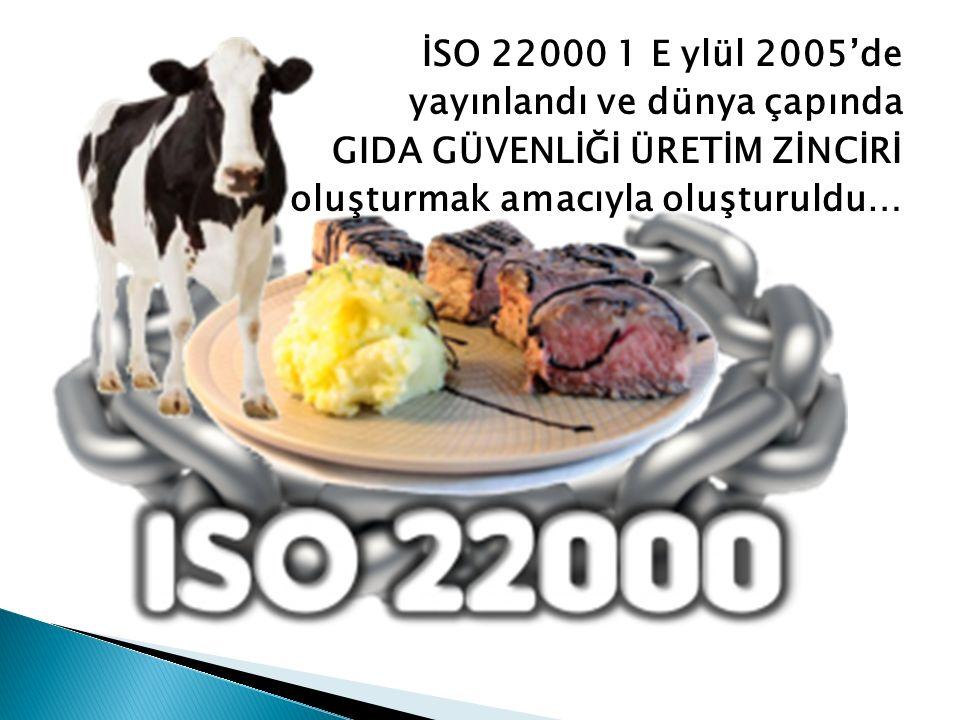 İSO 22000 1 E ylül 2005'de yayınlandı ve dünya çapında GIDA GÜVENLİĞİ ÜRETİM ZİNCİRİ oluşturmak amacıyla oluşturuldu…
