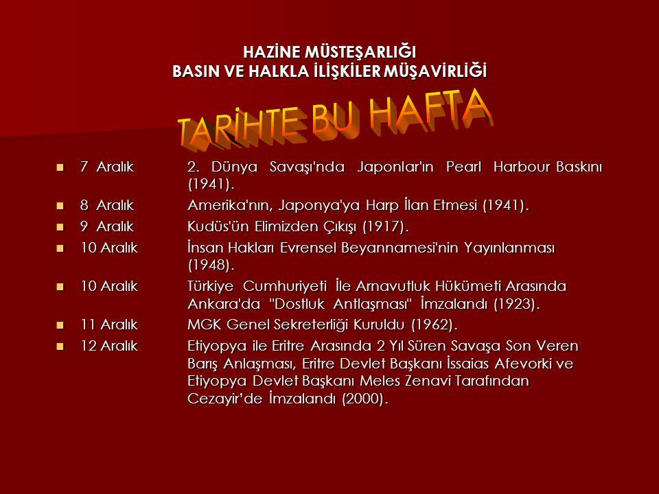 HAZİNE MÜSTEŞARLIĞI BASIN VE HALKLA İLİŞKİLER MÜŞAVİRLİĞİ ANKARA'YI BİR DE POSTA PULLARINDAN DİNLEYİN POSTA PULLARINDA BAŞKENT ANKARA: SEÇMELER: 1922-2008 , Vehbi Koç ve Ankara Araştırmaları Merkezi (VEKAM) ve TAD işbirliği ile gerçekleştirilen ve Ankara yı tanımaya yönelik önemli bilgi kaynakları olan pullardan oluşan eşsiz bir sergi.