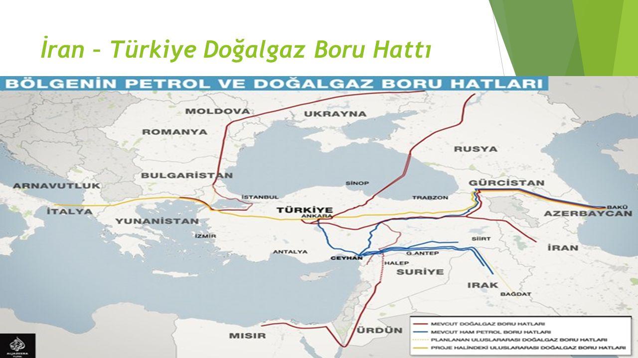 İran – Türkiye Doğalgaz Boru Hattı