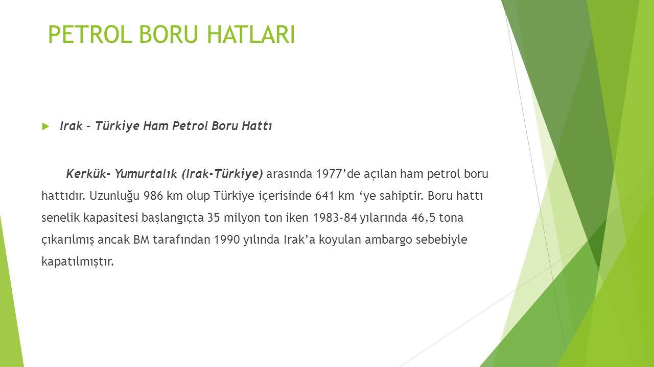 PETROL BORU HATLARI  Irak – Türkiye Ham Petrol Boru Hattı Kerkük- Yumurtalık (Irak-Türkiye) arasında 1977'de açılan ham petrol boru hattıdır. Uzunluğ