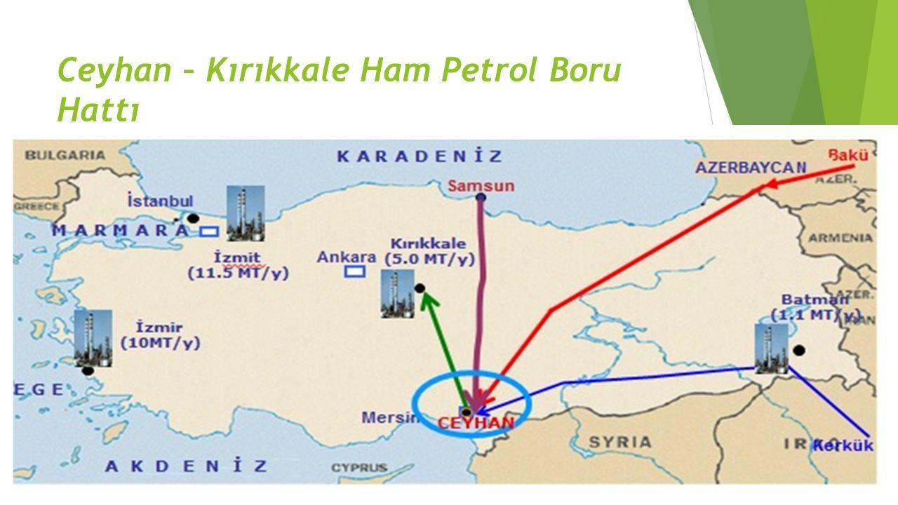 Ceyhan – Kırıkkale Ham Petrol Boru Hattı