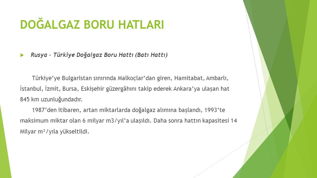  Anadolu Geçişli Doğalgaz Boru Hattı Projesi (TANAP) Azerbaycan doğalgazını Türkiye üzerinden Avrupa ya transfer etmesi planlanan boru hattı.