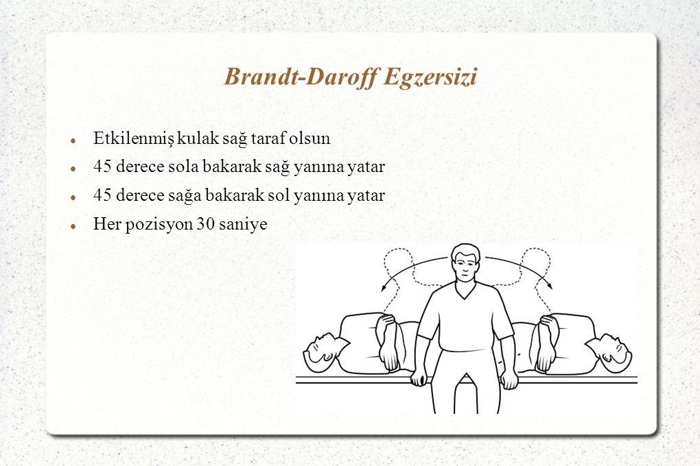 Brandt-Daroff Egzersizi Etkilenmiş kulak sağ taraf olsun 45 derece sola bakarak sağ yanına yatar 45 derece sağa bakarak sol yanına yatar Her pozisyon