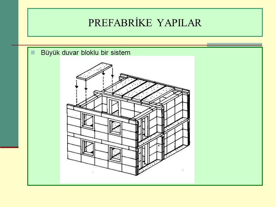 PREFABRİKE YAPILAR Büyük duvar bloklu bir sistem