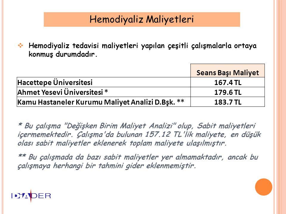  Hemodiyaliz tedavisi maliyetleri yapılan çeşitli çalışmalarla ortaya konmuş durumdadır. Seans Başı Maliyet Hacettepe Üniversitesi167.4 TL Ahmet Yese