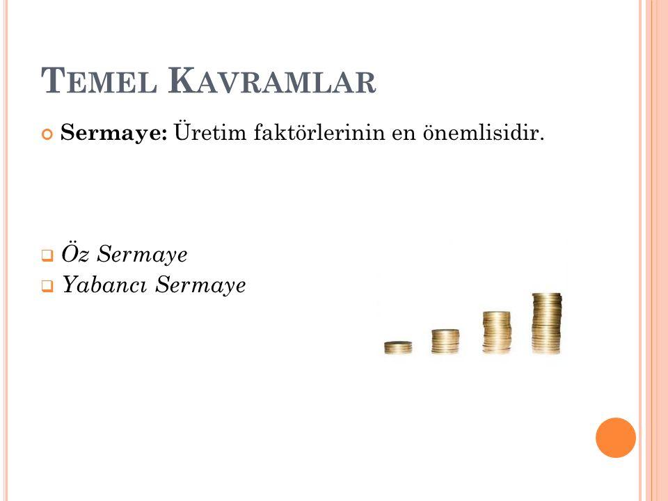 T EMEL K AVRAMLAR Sermaye: Üretim faktörlerinin en önemlisidir.  Öz Sermaye  Yabancı Sermaye