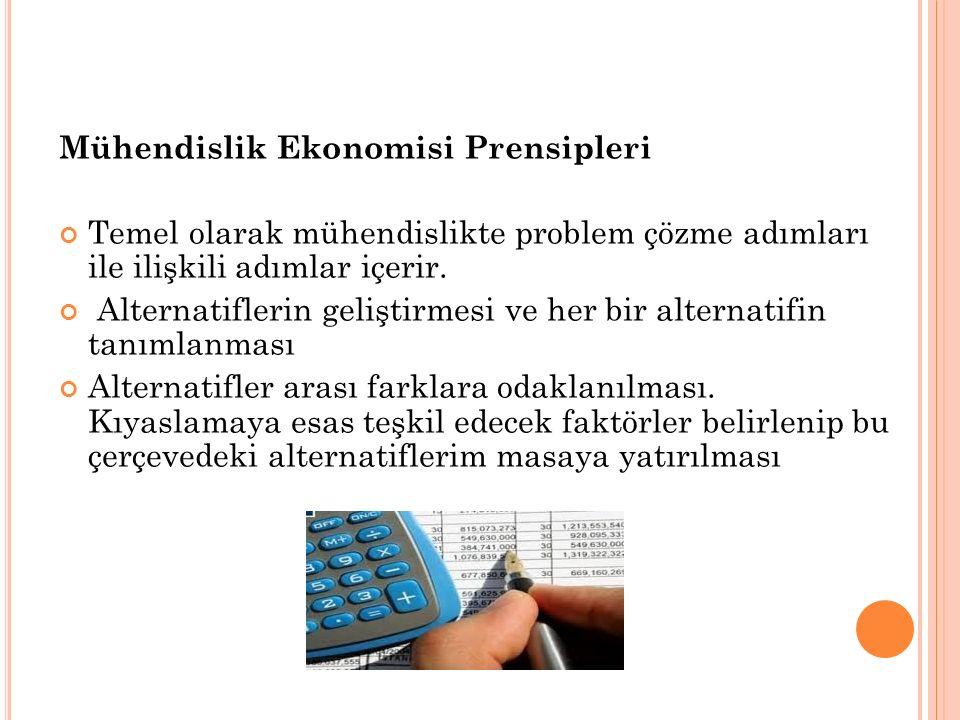 Mühendislik Ekonomisi Prensipleri Temel olarak mühendislikte problem çözme adımları ile ilişkili adımlar içerir.